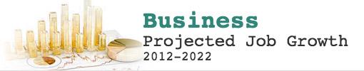 Bachelors Business Degree Program